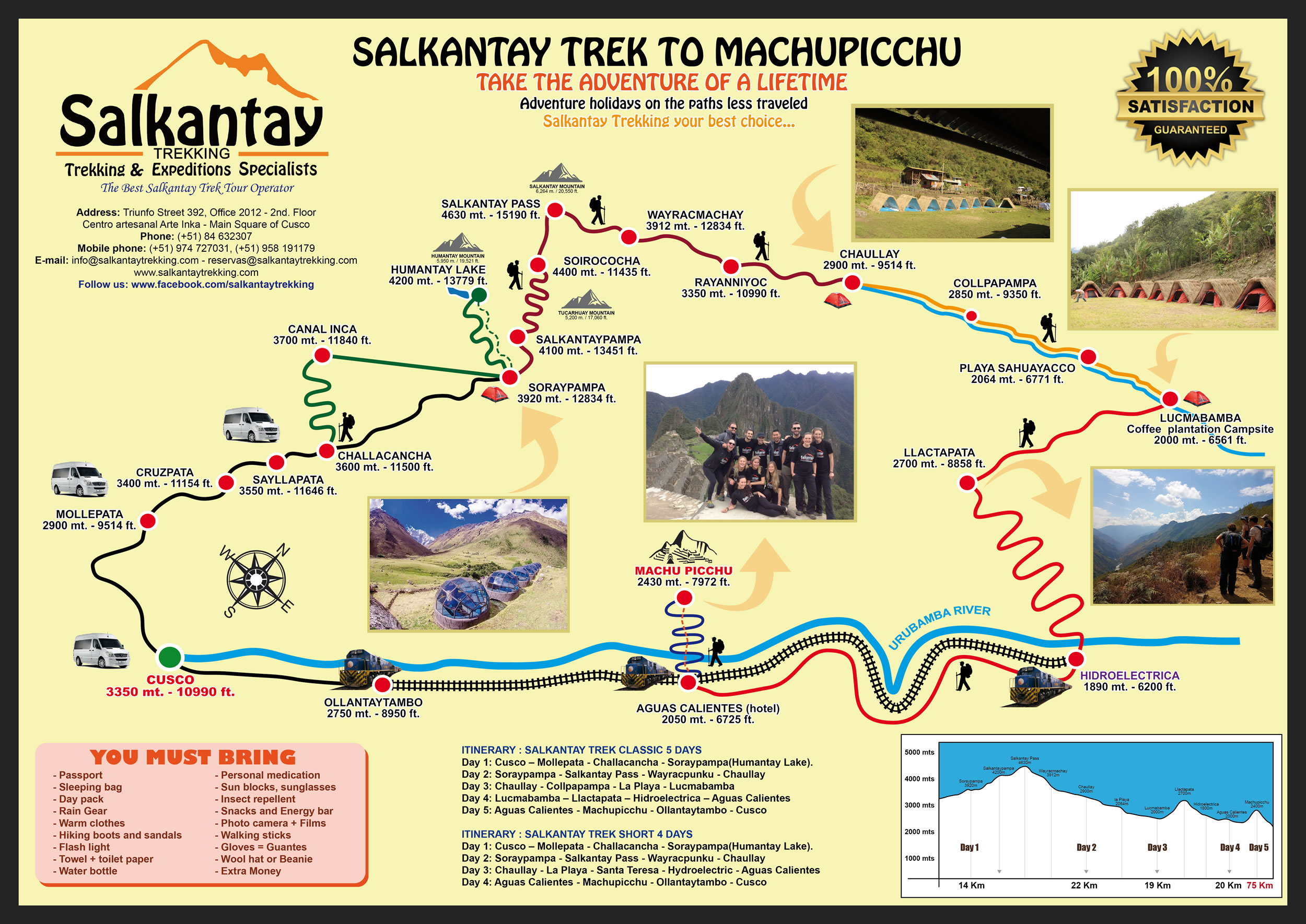 Salkantay Trek map and Itinerary